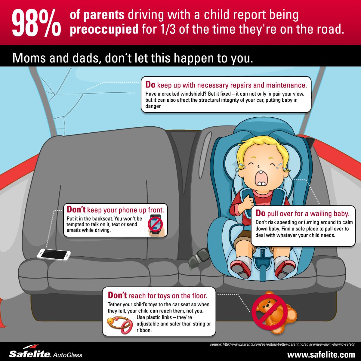 Car Safety Infobyte