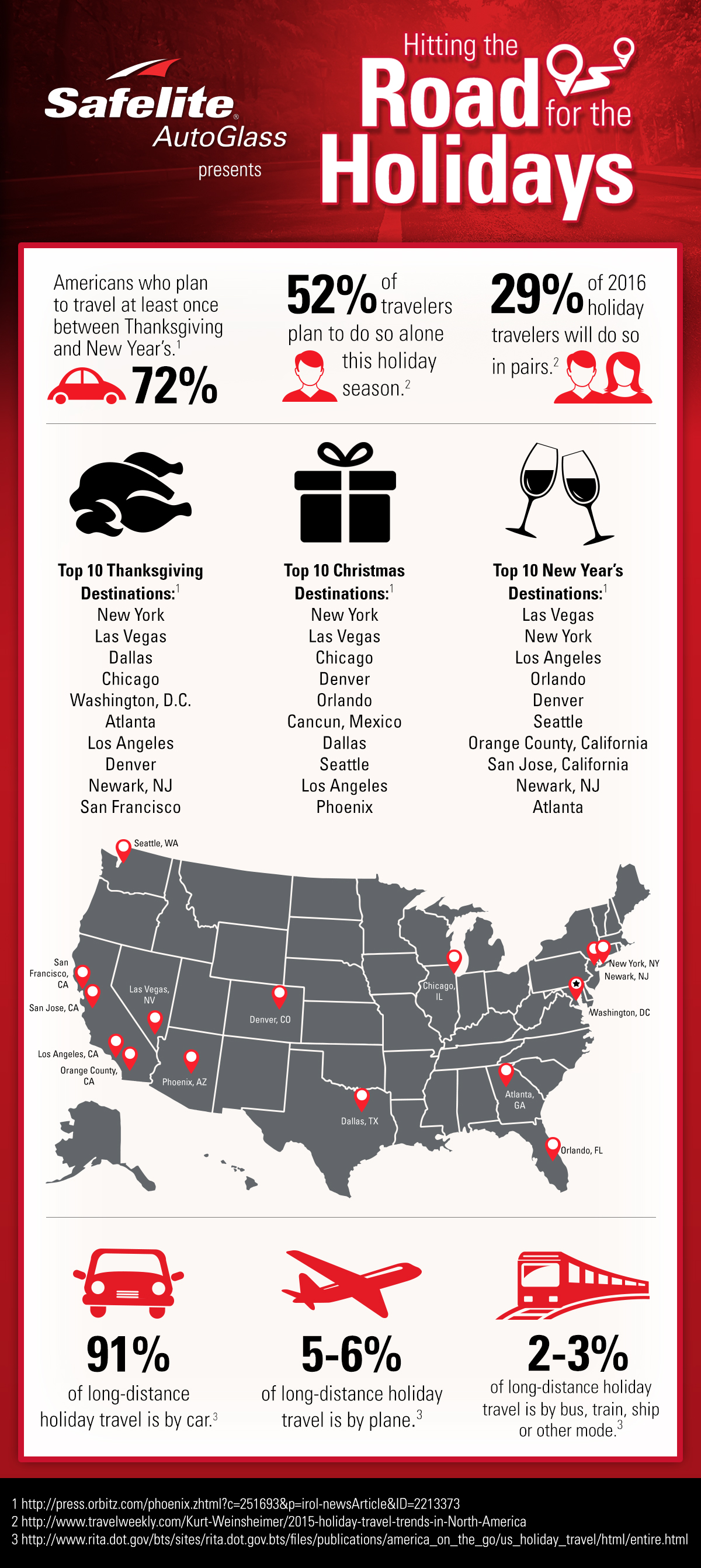 Will you be one of the millions of holiday travelers hitting the road? Safelite shares fun facts in this holiday travel infographic.