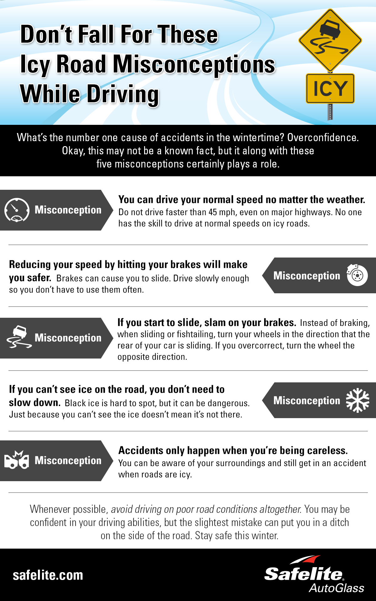 Safelite shares common misconceptions and dangers of driving on icy roads.