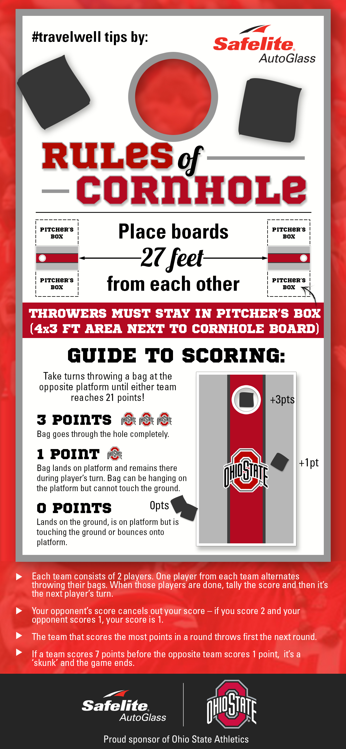 Safelite shares all the rules of cornhole so you're set for your next tailgate!