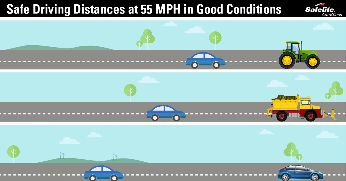 Safe Driving Distance Fact Sheet What Is A Safe Following Distance