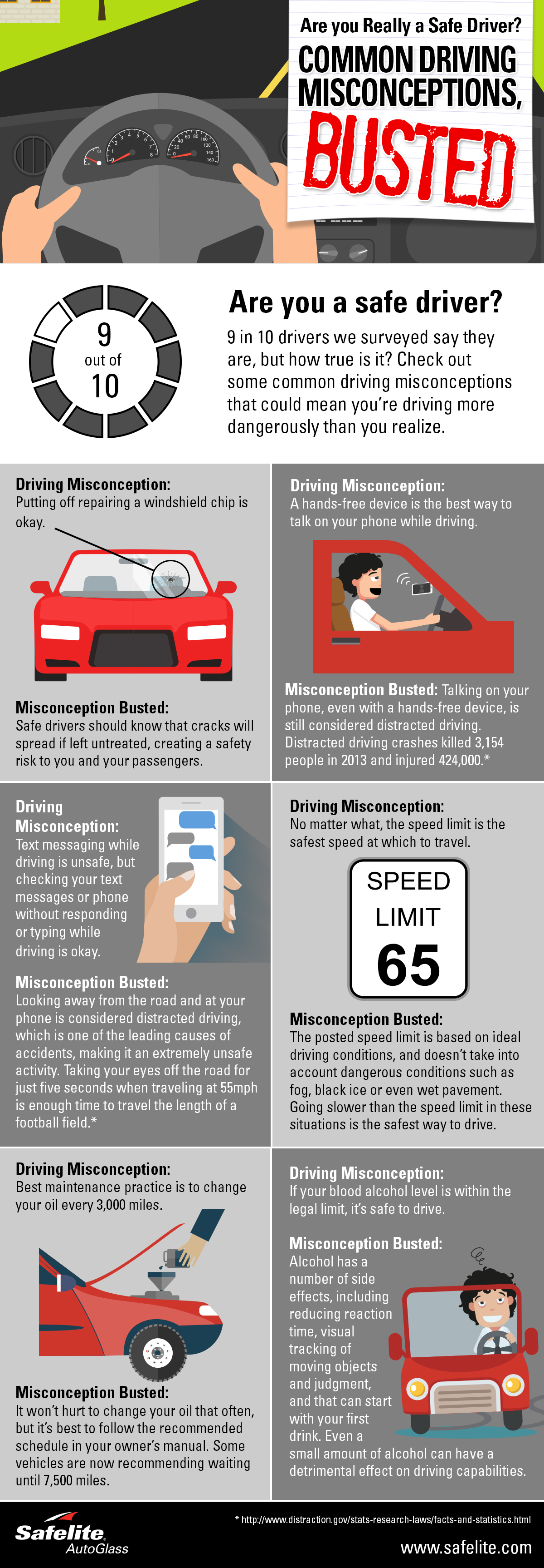 Many people consider themselves to be a safe driver, but yet many people may not know these top driving misconceptions!