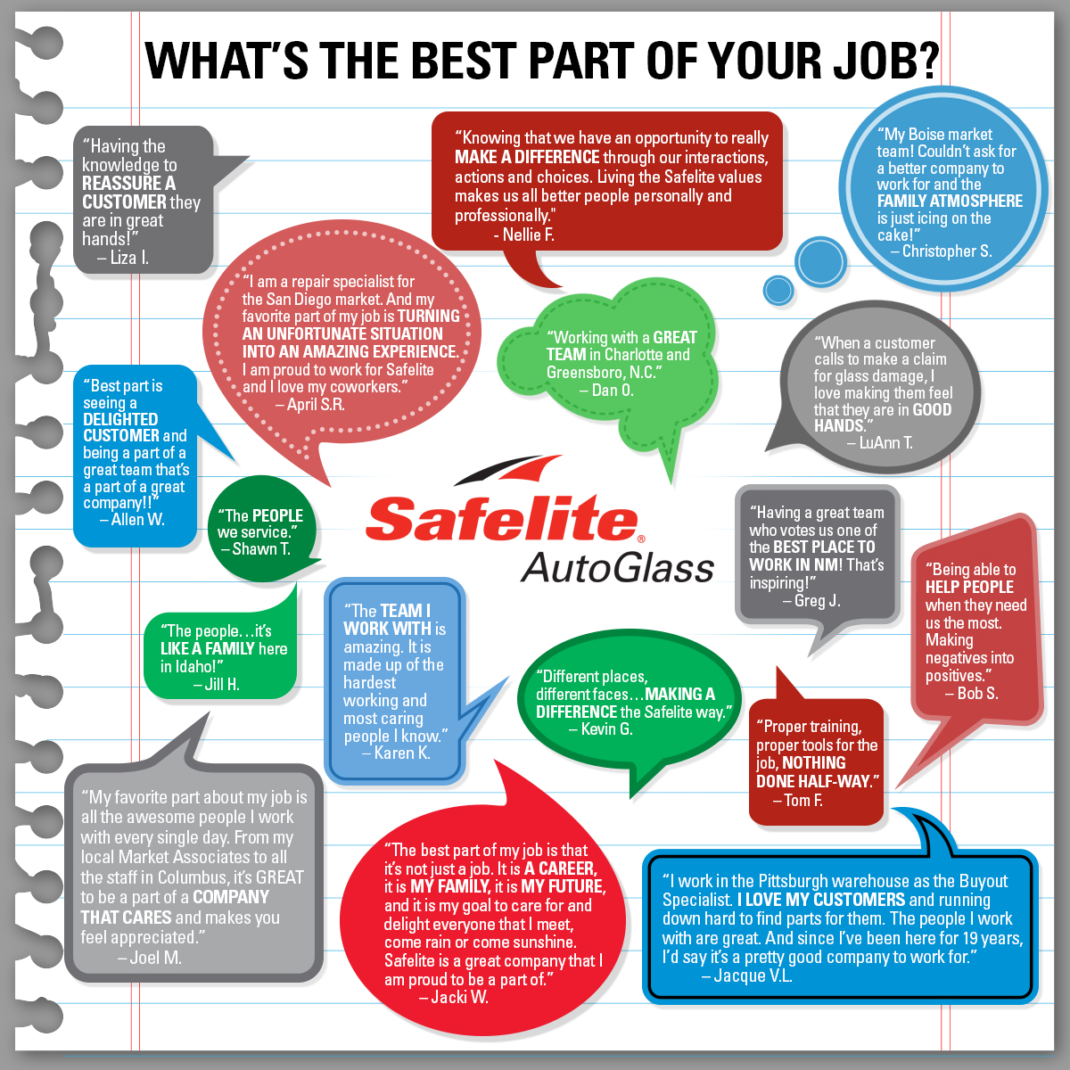 safelite_employee-spotlight_infobyte