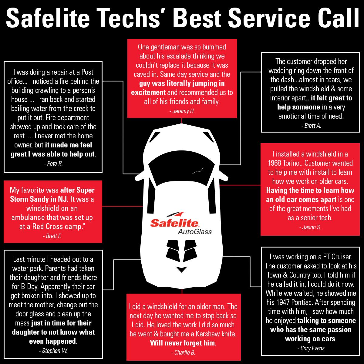 safelite_techs-best-service-call_infobyte-1