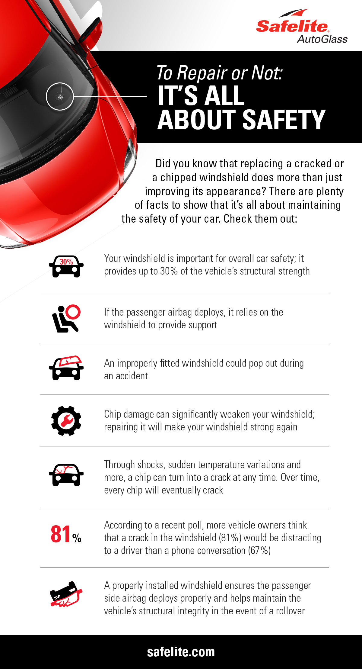 Safelite shares why windshield repair is important because your windshield is related to your car's safety.