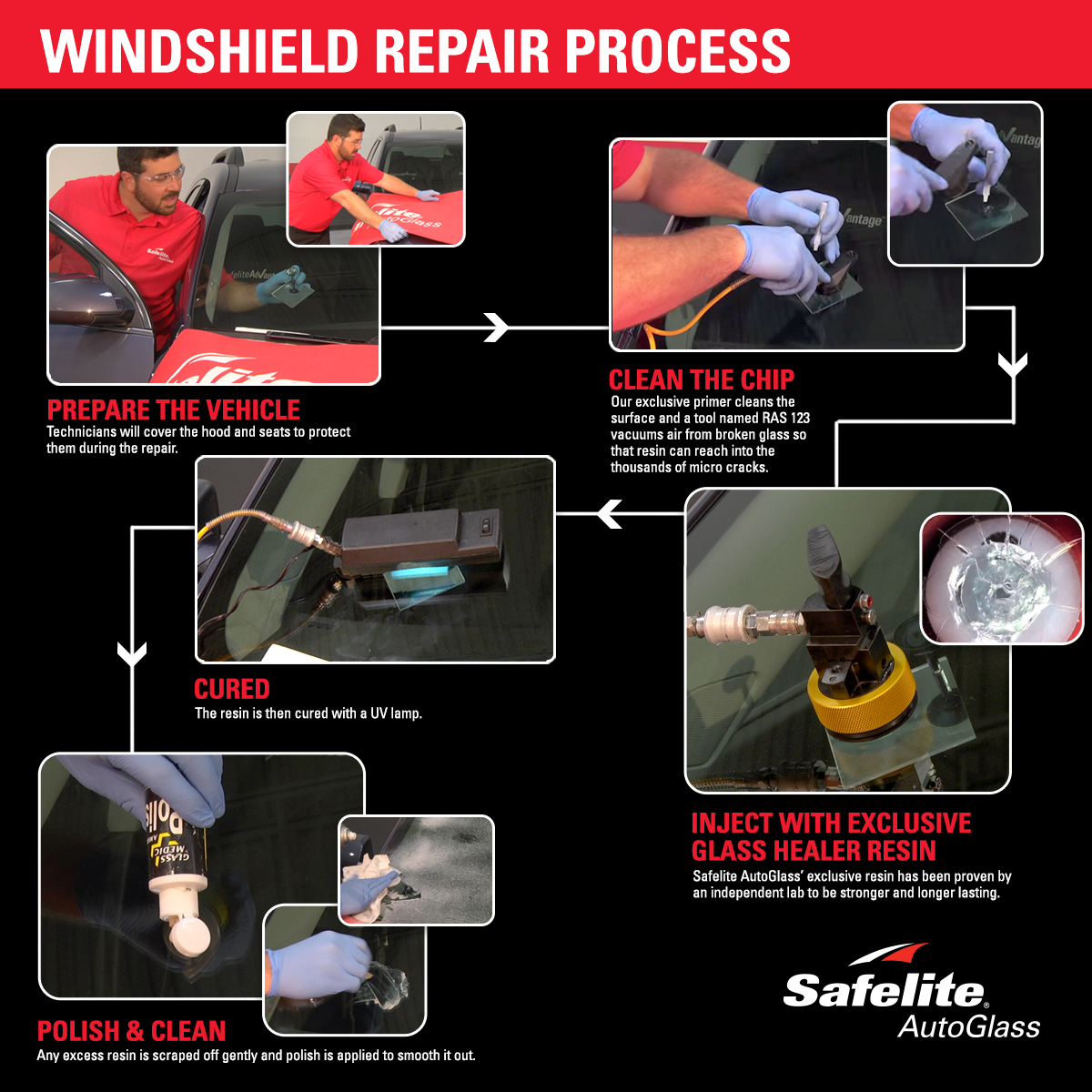 Here are the steps a Safelite technician takes to repair your cracked windshield.
